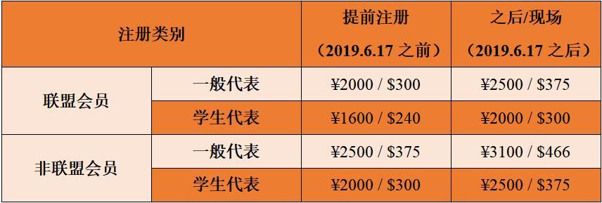 中文版截图缴费.jpg